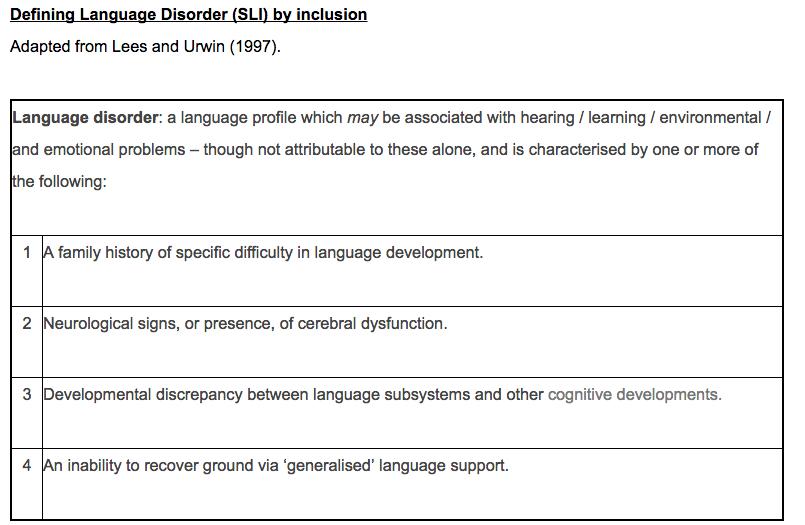 speech-and-language 1