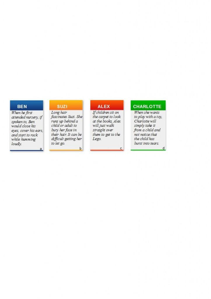 Examples of ASD behaviour