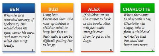 Examples-of-Autistic spectrum disorder-behaviour