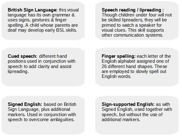 communication-strategies sensory impairment
