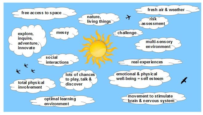 benefits of outdoor play J White