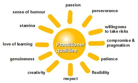 practitioner qualities