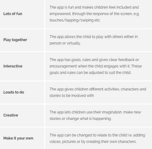 digital technologies literacy apps