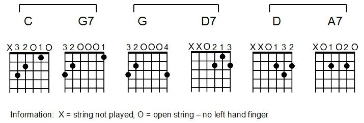 simple chords-1B