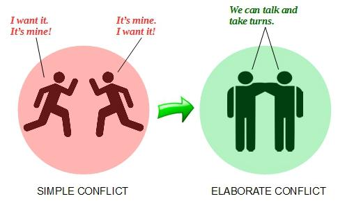 simple & elaborate conflict
